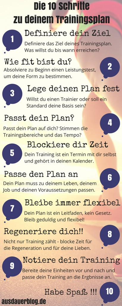 Infografik_Trainingsplan
