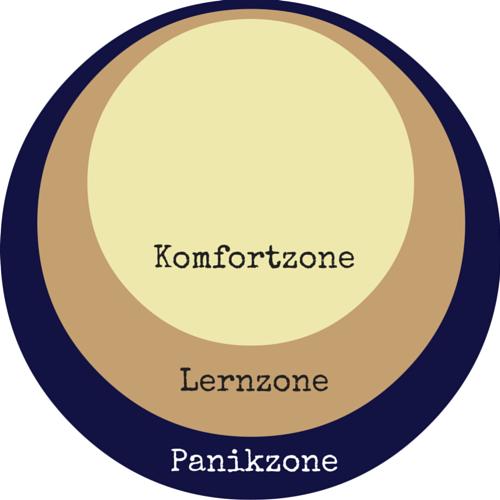 komfortzone - 3 stufen modell